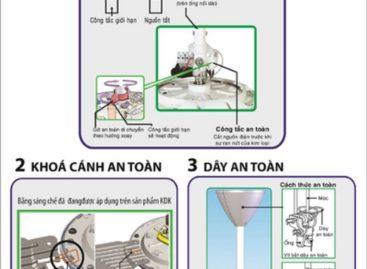 Lựa chọn, lắp đặt quạt trần thế nào cho an toàn