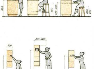 [Cẩm nang xây nhà] Một số kích thước tiêu chuẩn trong xây dựng phòng bếp
