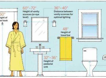 [Cẩm nang xây nhà] Một số kích thước tiêu chuẩn trong xây dựng phòng tắm