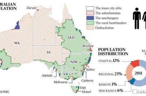Quy mô và đặc điểm thị trường Australia