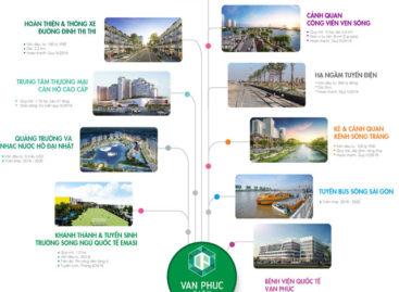 Khu đô thị Vạn Phúc đầu tư 10 hạng mục công trình tiện ích trọng điểm trong năm 2019