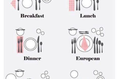 Cách bài trí bàn ăn kiểu Âu