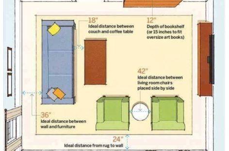 [Cẩm nang xây nhà] Các kích thước tiêu chuẩn trong xây dựng phòng khách